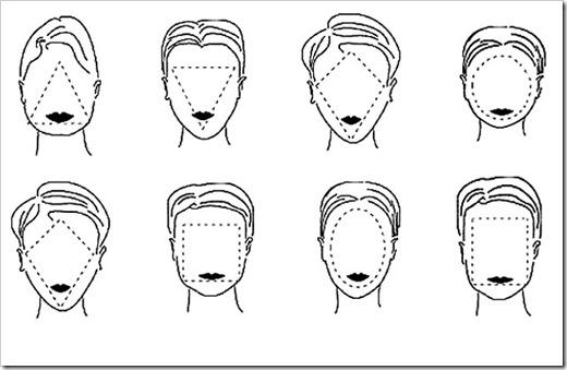 Какие бывают типы лица?